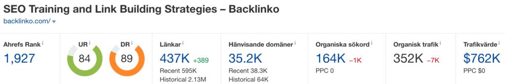 Backlinko en hemsida av Brian Dean